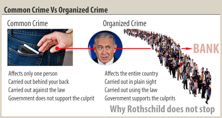 oraganized crime A chronological list of us federal laws against organized crime, eg rico and its predecessors.